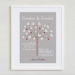 Grandparents tree